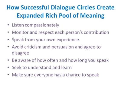 Successful Dialogue Circles