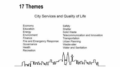 17 Themes for City Indicators  (retrieved from http://conference.cityminded.org/wp-content/uploads/2014/11/Patricia_McCarney_PDF.pdf)
