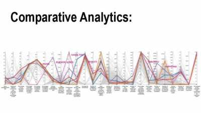 ISO Comparative Analytics for Cities  (retrieved from http://conference.cityminded.org/wp-content/uploads/2014/11/Patricia_McCarney_PDF.pdf)
